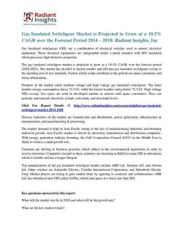 Gas Insulated Switchgear Market is Projected to Grow at a 10.5% Gas Insulated Switchgear Market 2018