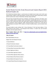 Lutein Market Growth, Trend, Research and Analysis Report 2015