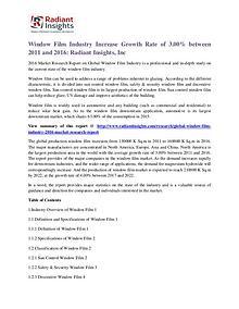 Window Film Industry Increase Growth Rate of 3.00% Between 2016