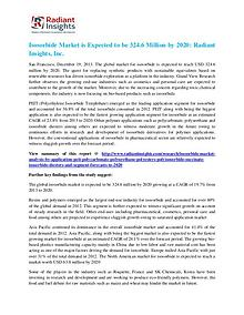 Isosorbide Market is Expected to Be 324.6 Million by 2020