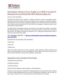 Steel Industry Market to Grow Steadily at a CAGR of Around 2%