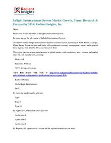 Inflight Entertainment System Market Growth, Trend, Research 2016
