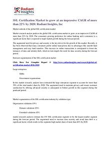 SSL Certification Market to Grow at a CAGR 22%