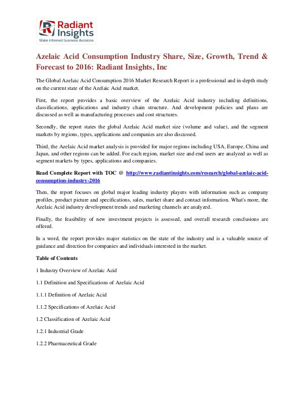 Azelaic Acid Consumption Industry Share, Size, Growth, Trend 2016 Azelaic Acid Consumption Industry 2016
