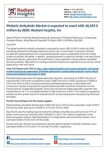 Phthalic Anhydride Market is Expected to Reach USD 10,387.5 Million