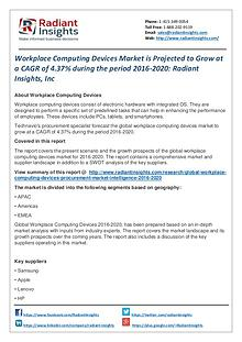 Workplace Computing Devices Market is Projected to Grow at a CAGR 2.3