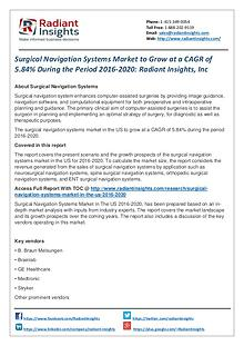 Surgical Navigation Systems Market to Grow at a CAGR of 5.84%
