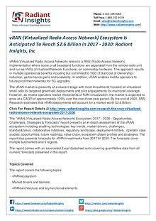 vRAN (Virtualized Radio Access Network) Ecosystem Market