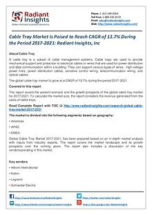 Cable Tray Market is Poised to Reach CAGR of 13.7% During the Period