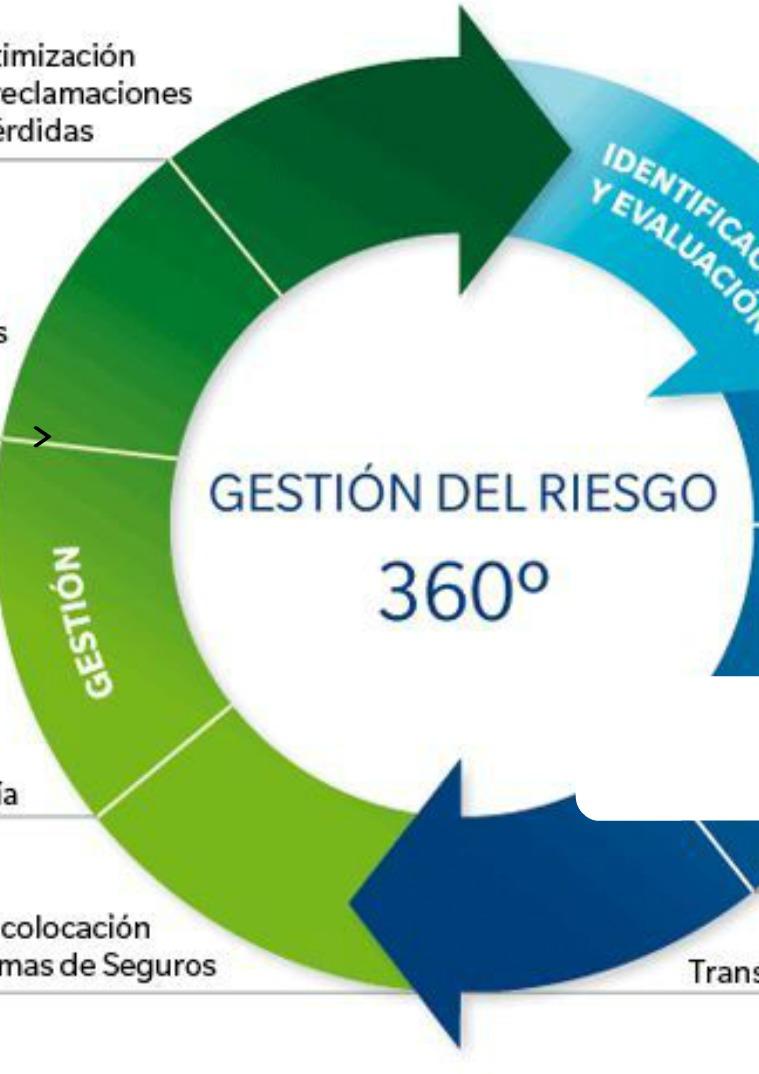 GESTION DE RIESGO 2