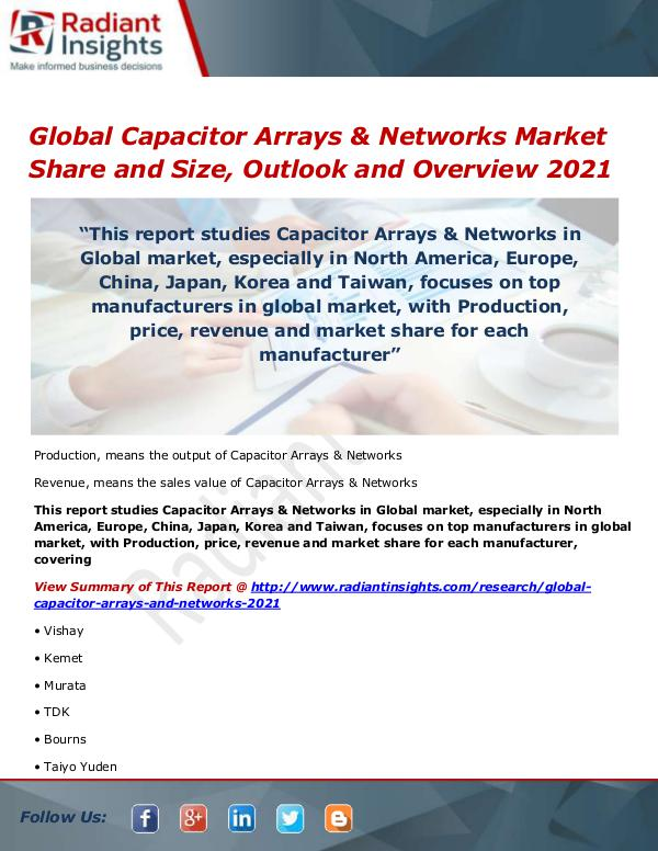 Electronics Research Reports by Radiant Insights Global Capacitor Arrays & Networks Market