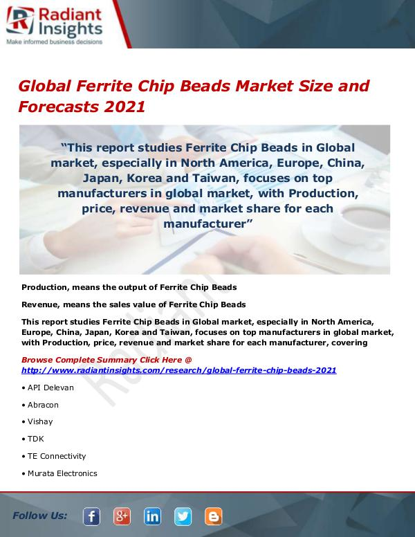 Global Ferrite Chip Beads Market