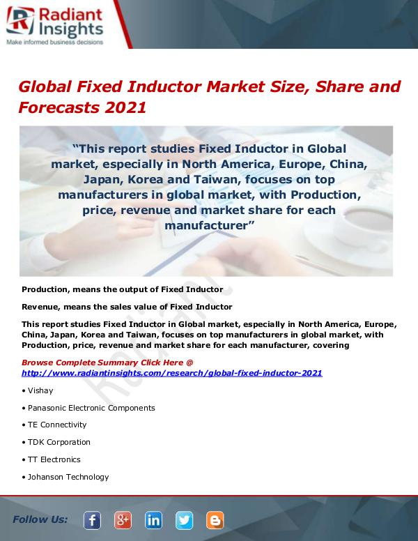 Global Fixed Inductor Market