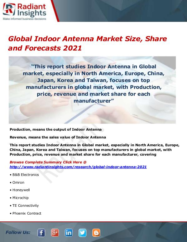 Global Indoor Antenna Market