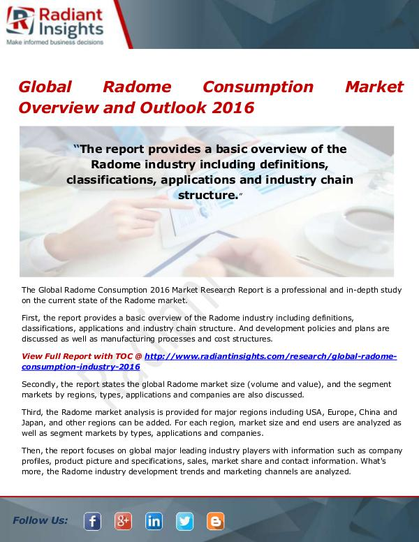 Global Radome Consumption Market