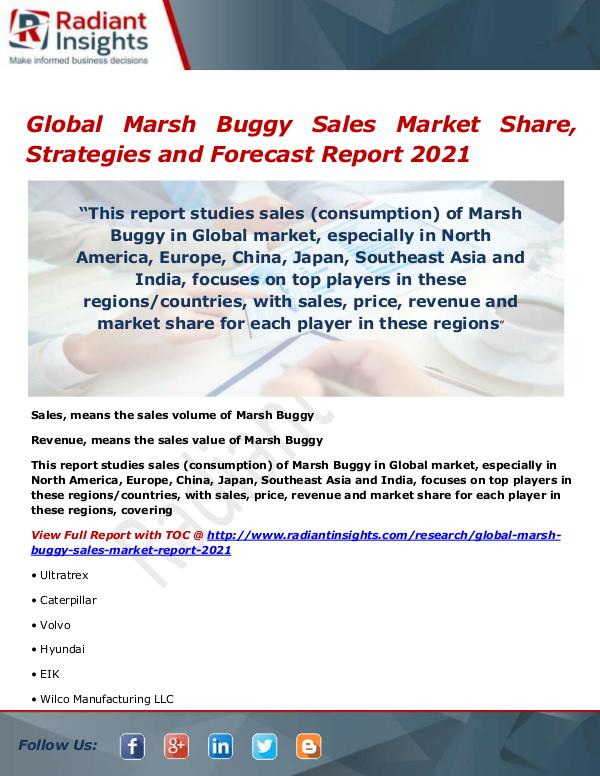 Electronics Research Reports by Radiant Insights Global Marsh Buggy Sales Market
