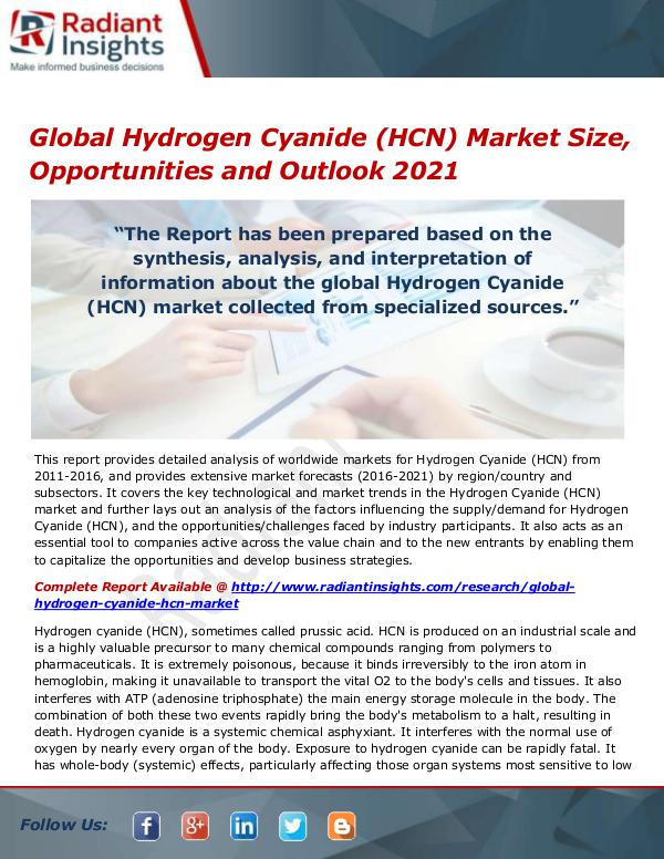 Chemicals and Materials Research Reports Global Hydrogen Cyanide (HCN) Market