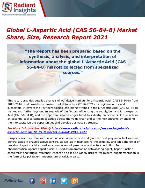 Global L-Aspartic Acid (CAS 56-84-8) Market