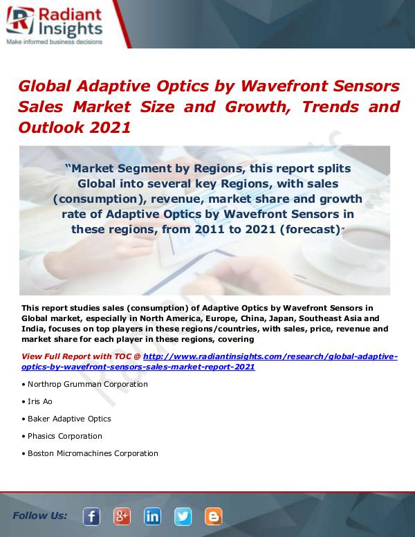 Electronics Research Reports by Radiant Insights Global Adaptive Optics by Wavefront Sensors Sales