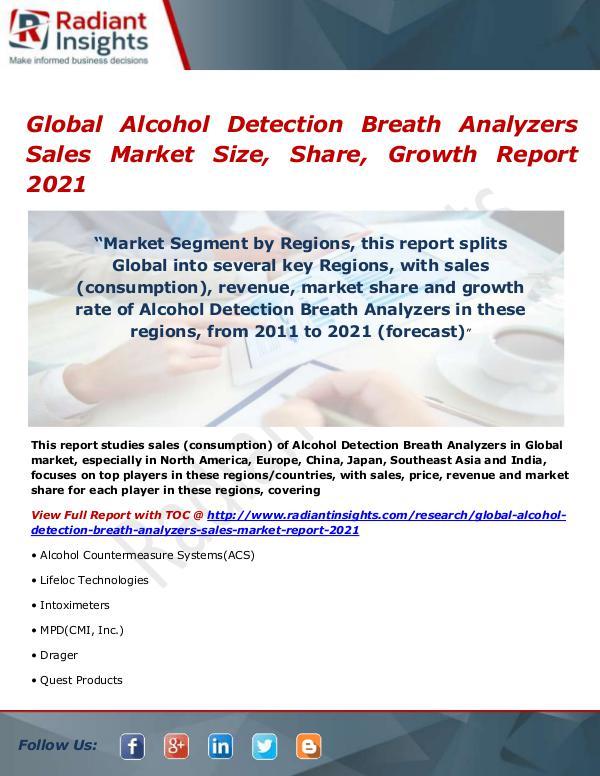 Global Alcohol Detection Breath Analyzers Sales Ma