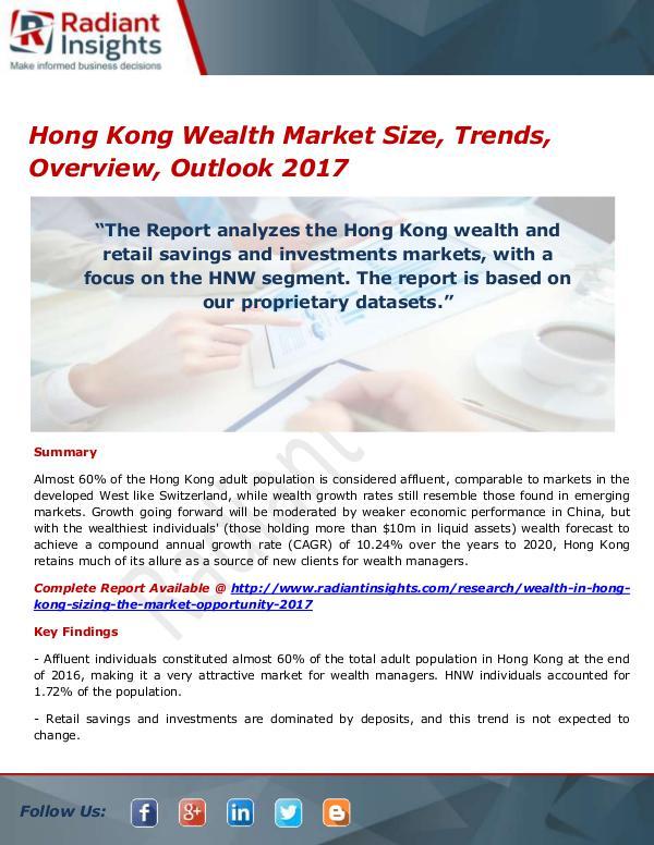 Hong Kong Wealth Market