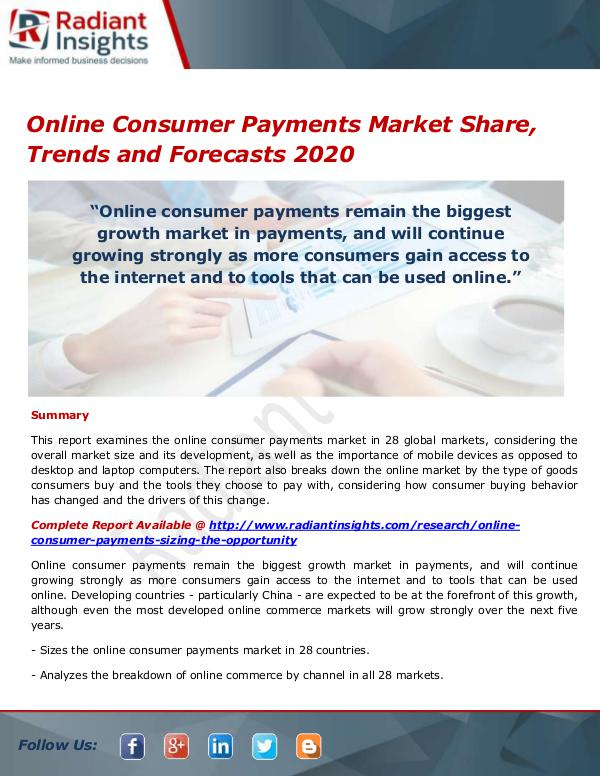 Online Consumer Payments Market