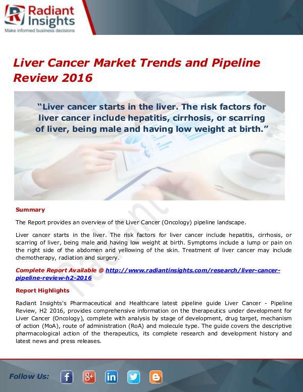 Liver Cancer Market
