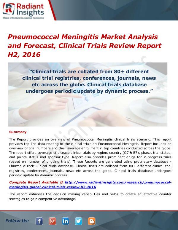 Pharmaceuticals and Healthcare Reports Pneumococcal Meningitis Market
