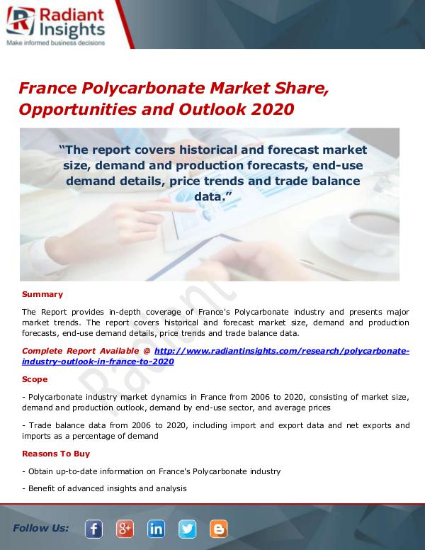 France Polycarbonate Market