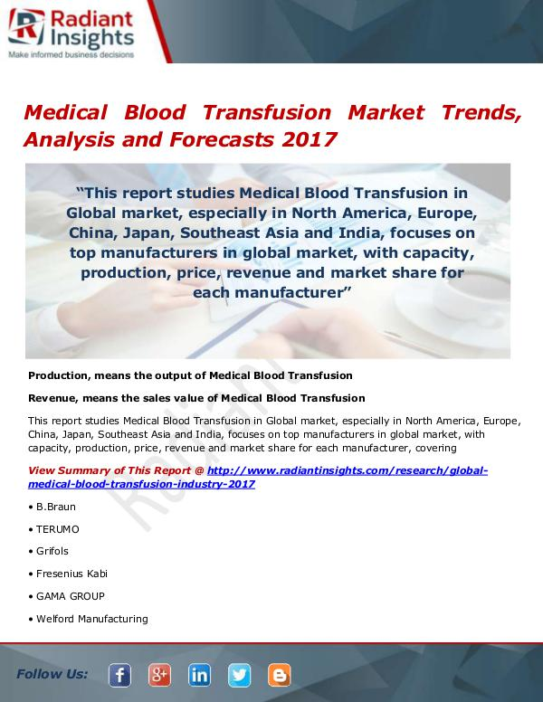 Medical Blood Transfusion Market Size, Share, Grow