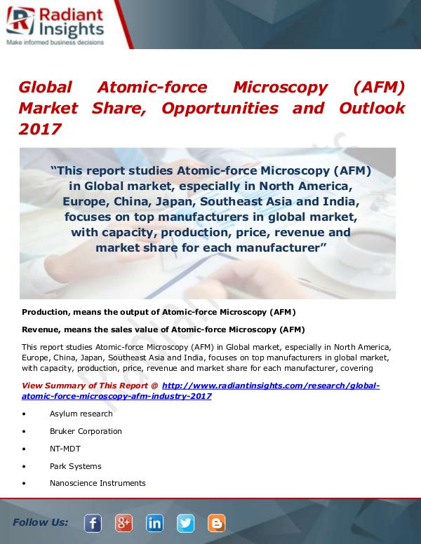 Electronics Research Reports by Radiant Insights Global Atomic-force Microscopy (AFM) Market Size,