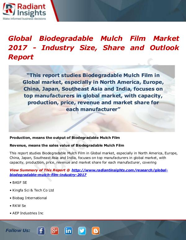 Global Biodegradable Mulch Film Market Size, Share