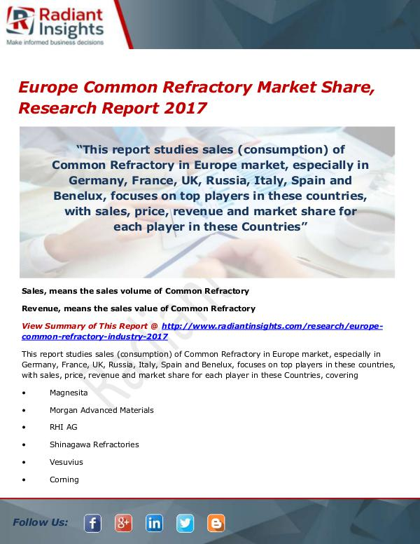 Europe Common Refractory Market Size, Share, Growt