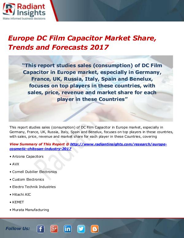 Europe DC Film Capacitor Market Size, Share, Growt