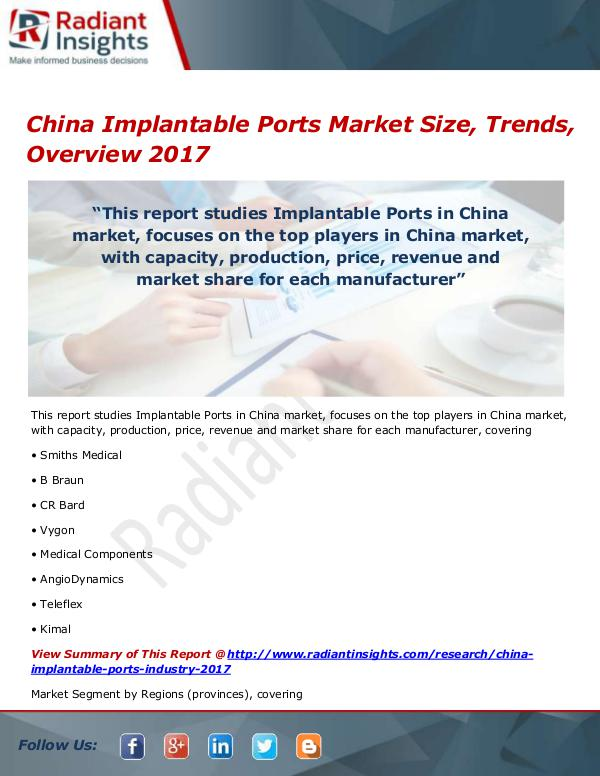 China Implantable Ports Market Size, Share, Growth