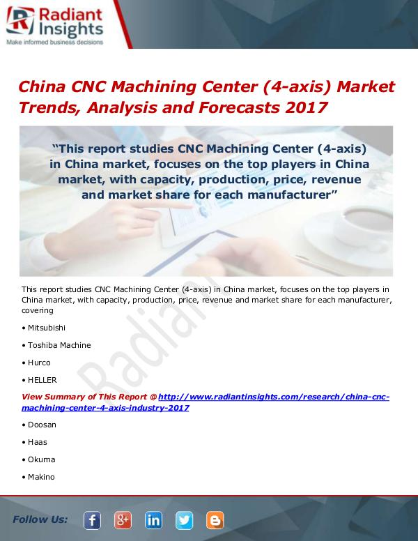 China CNC Machining Center (4-axis) Market Size, S