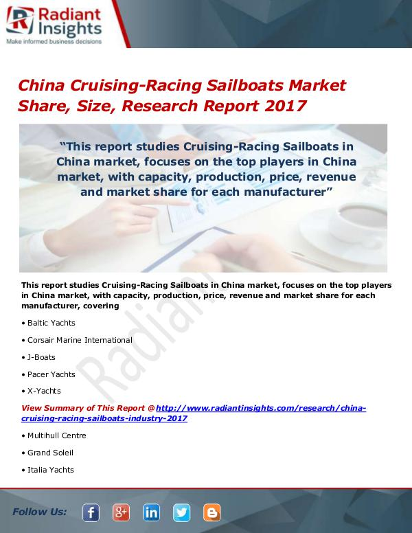 Electronics Research Reports by Radiant Insights China Cruising-Racing Sailboats Market Size, Share