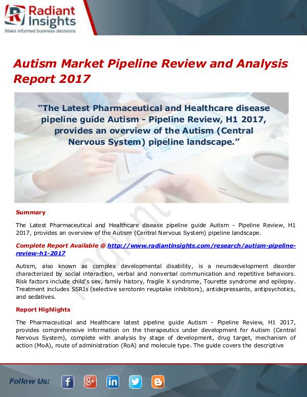 Pharmaceuticals and Healthcare Reports Autism Market Size, Share, Growth, Trends, Analysi