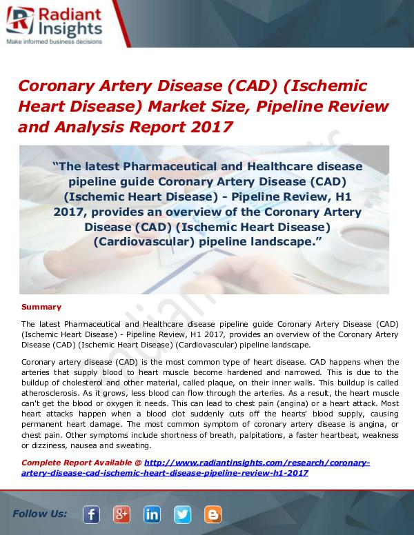 Pharmaceuticals and Healthcare Reports Coronary Artery Disease (CAD) (Ischemic Heart Dise