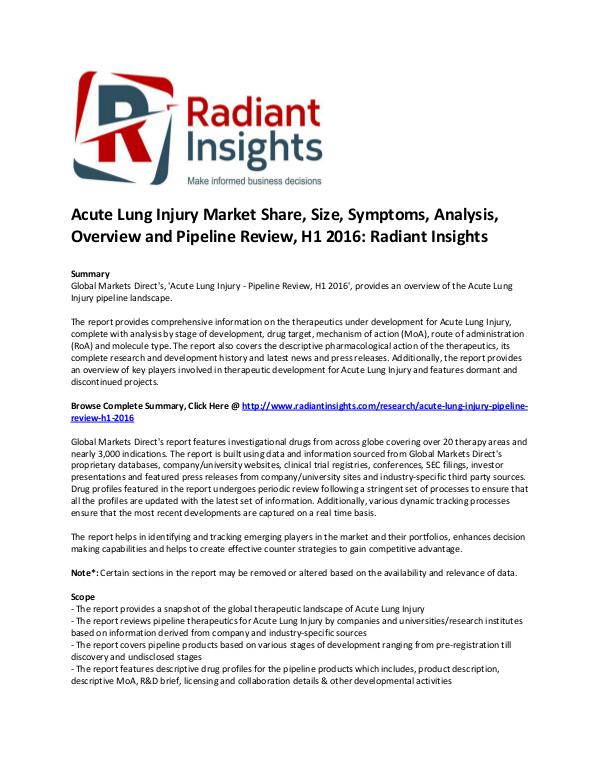Acute Lung Injury Market Share, Size, Symptoms, Treatment 2016 Acute Lung Injury Market Share and Trends, 2016 Ac