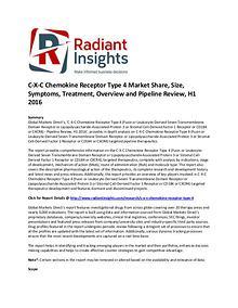C-X-C Chemokine Receptor Type 4 Market Share, Symptoms, 2016