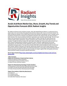 Acrylic Acid Resin Market Analysis, Key Trends, Opportunities 2016