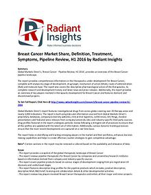 Breast Cancer Market Share, Definition, Pipeline Review, H1 2016