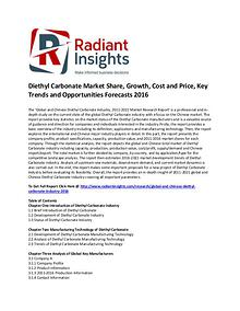 Diethyl Carbonate Market Size, Share, Cost and Price, Analysis 2016