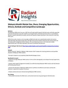Malaysia Wealth Market Size, Share, Emerging Opportunities 2016