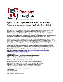 Ethyltriphenylphosphonium Bromide Market Share, Growth 2016