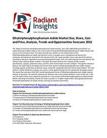 Ethyltriphenylphosphonium Iodide Market Size, Share 2016