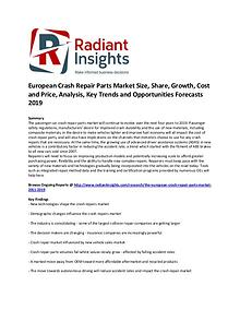 European Crash Repair Parts Market Size, Share 2016