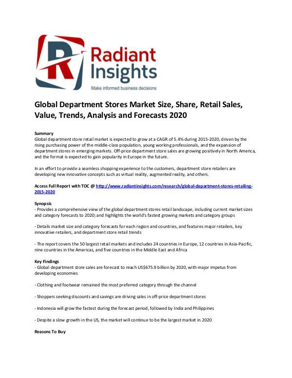 Global department store retail market