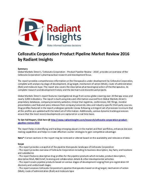 Cellceutix Corporation Market